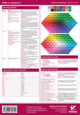 Tył okładki książki/ebooka Tablice informatyczne. HTML 5. Wydanie II