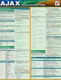 Księgarnia Tablice informatyczne. AJAX