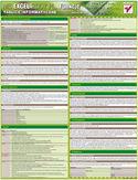 Księgarnia Tablice informatyczne. MS Excel 2007 PL. Funkcje