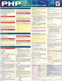 Tablice informatyczne. PHP. Wydanie II