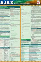 Okładka książki Tablice informatyczne. AJAX