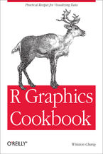 Okładka książki R Graphics Cookbook. Practical Recipes for Visualizing Data