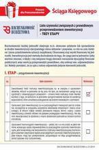 Ściąga Księgowego - Lista czynności związanych z prawidłowym przeprowadzeniem inwentaryzacji  TRZY ETAPY