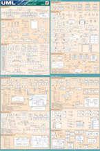 Okładka książki Tablice informatyczne. UML