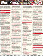 Tablice informatyczne. WordPress