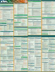 Tablice informatyczne. XML