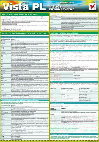 Okładka książki/ebooka Tablice informatyczne. Windows Vista PL