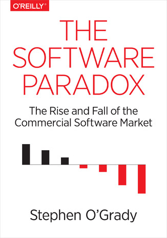 Okładka książki/ebooka The Software Paradox. The Rise and Fall of the Commercial Software Market