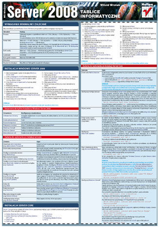 Okładka książki/ebooka Tablice informatyczne. MS Windows Server 2008