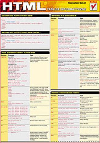 Okładka książki/ebooka Tablice informatyczne. HTML