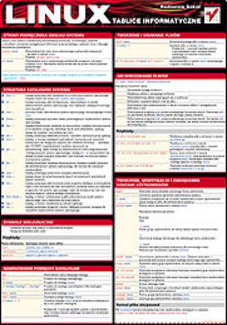 Okładka książki Tablice informatyczne. Linux