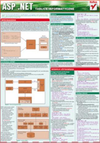 Okładka książki/ebooka Tablice informatyczne. ASP.NET