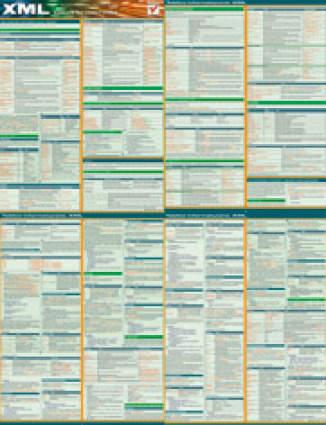 Okładka książki/ebooka Tablice informatyczne. XML