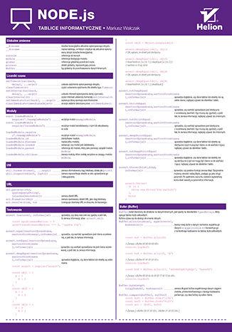 Okładka książki/ebooka Tablice informatyczne. Node.js