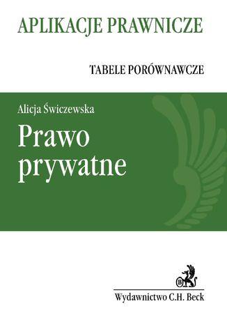 Okładka książki/ebooka Prawo prywatne