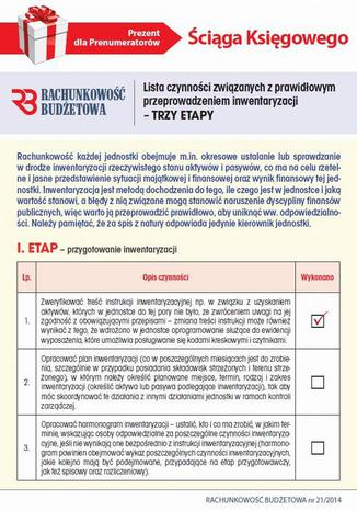 Okładka książki/ebooka Ściąga Księgowego - Lista czynności związanych z prawidłowym przeprowadzeniem inwentaryzacji  TRZY ETAPY