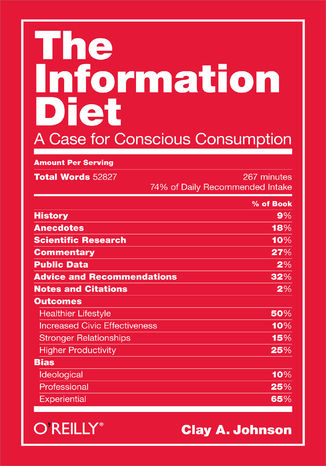 Ebook The Information Diet. A Case for Conscious Consumption