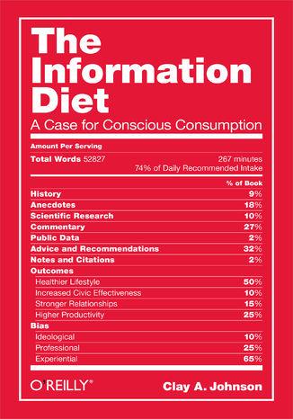 Okładka książki/ebooka The Information Diet. A Case for Conscious Comsumption