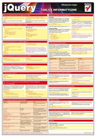 Okładka książki/ebooka Tablice informatyczne. JQuery