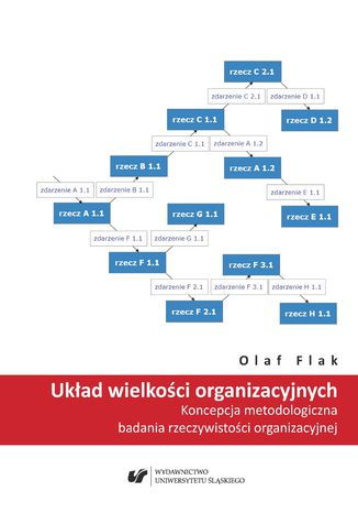 Okładka książki/ebooka Układ wielkości organizacyjnych. Koncepcja metodologiczna badania rzeczywistości organizacyjnej
