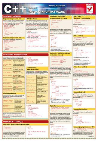 Okładka książki/ebooka Tablice informatyczne. C++. Wydanie II
