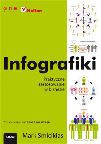 Okładka książki/ebooka Infografiki. Praktyczne zastosowanie w biznesie