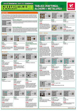 Okładka książki/ebooka Minecraft. Tablice craftingu, alchemii i metalurgii