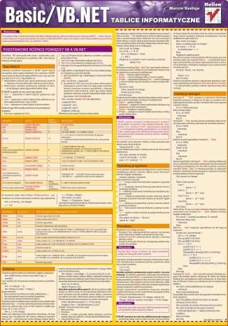 Okładka książki/ebooka Tablice informatyczne. Basic/VB.NET