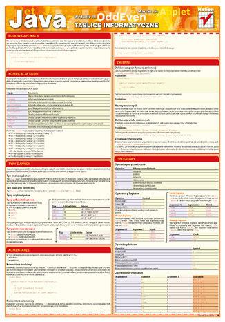 Okładka książki/ebooka Tablice informatyczne. Java. Wydanie III