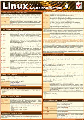 Okładka książki/ebooka Tablice informatyczne. Linux. Wydanie II