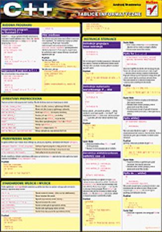 Okładka książki/ebooka Tablice informatyczne C++
