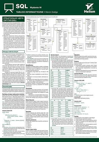Okładka książki Tablice informatyczne. SQL. Wydanie III