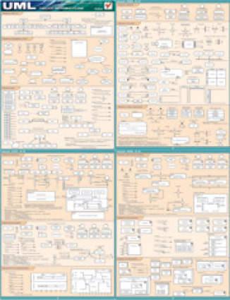 Okładka książki/ebooka Tablice informatyczne. UML