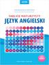 Język angielski. Tablice maturzysty