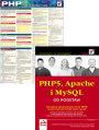 PHP5, Apache i MySQL. Od podstaw.   Tablice informatyczne. PHP. Wydanie II - Zespół autorów. Marcin Lis